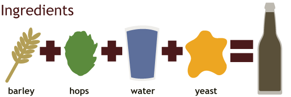 Grain clipart beer grain. How is made beeriety