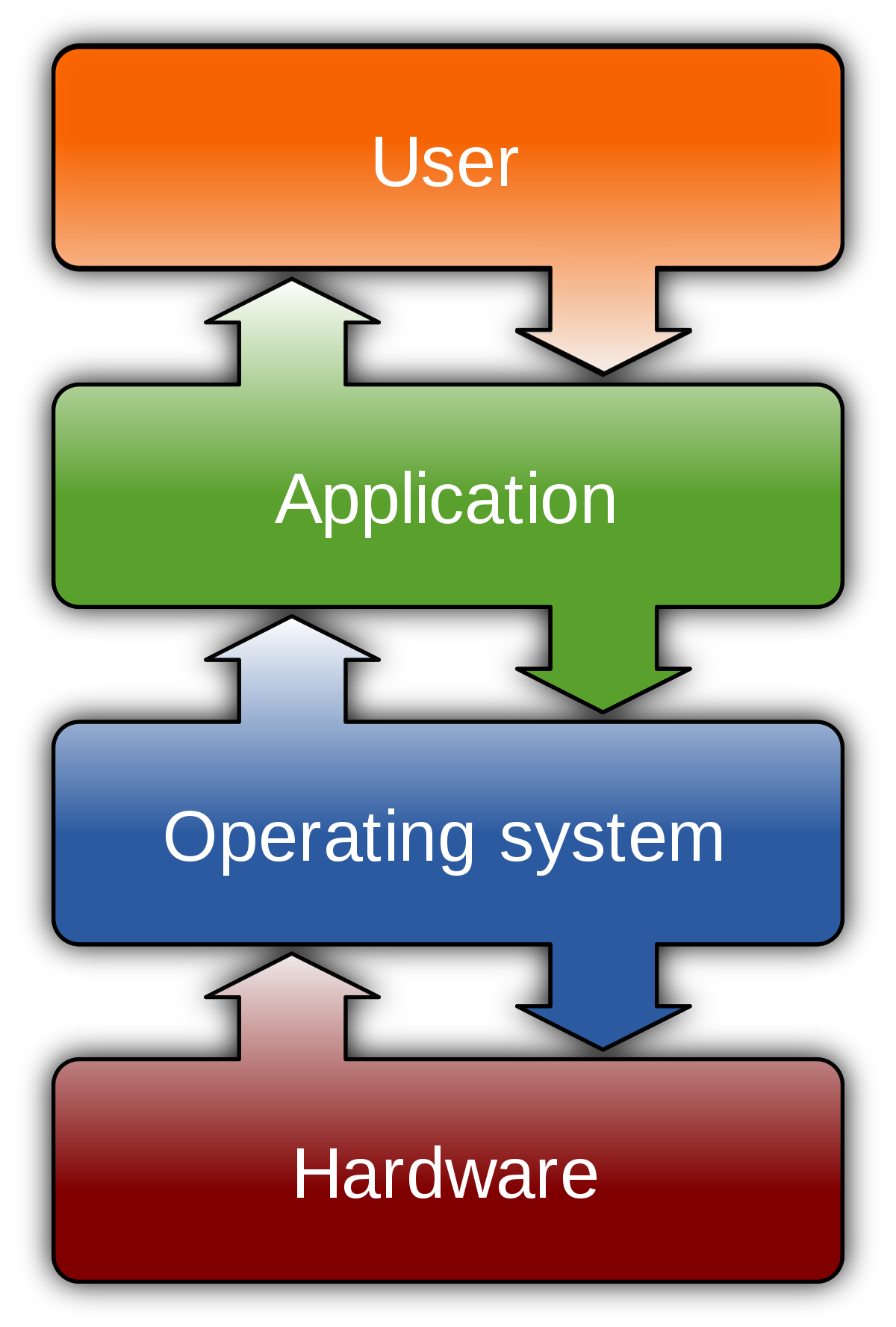Operating system wikipedia . Explain Window View clip art royalty free stock