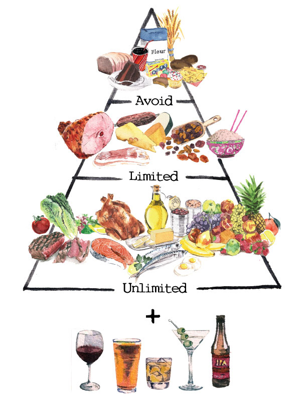 Want clipart basic food. The drink your carbs
