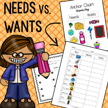 Want clipart student need. Needs vs wants color