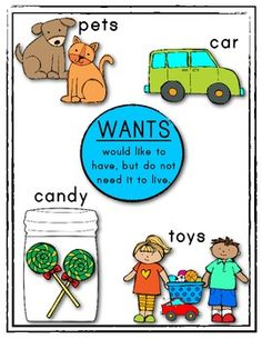 Want clipart student need. Wants and needs lessons