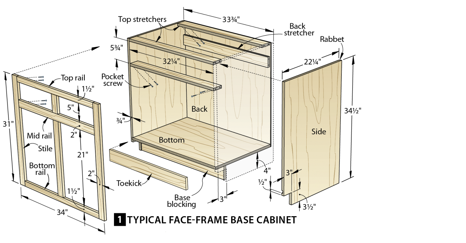 Vanity drawing woodwork shop. Cabinet making tutorial with