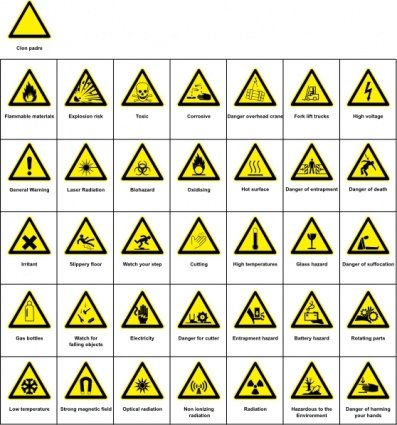 Warning clipart hazard. Free sign and vector
