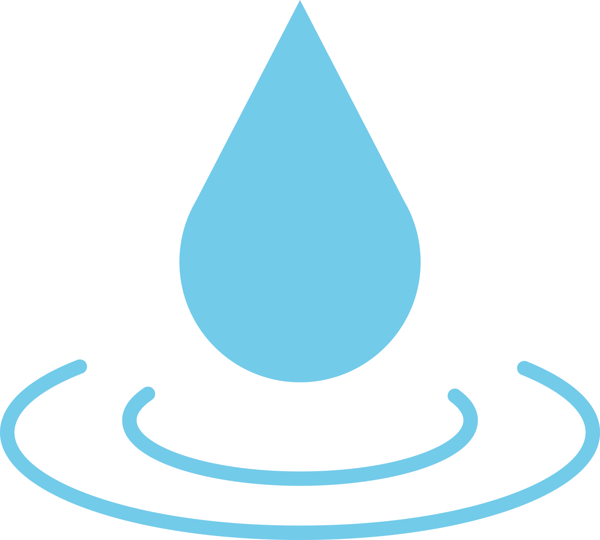 Water icon png. File blue svg wikimedia