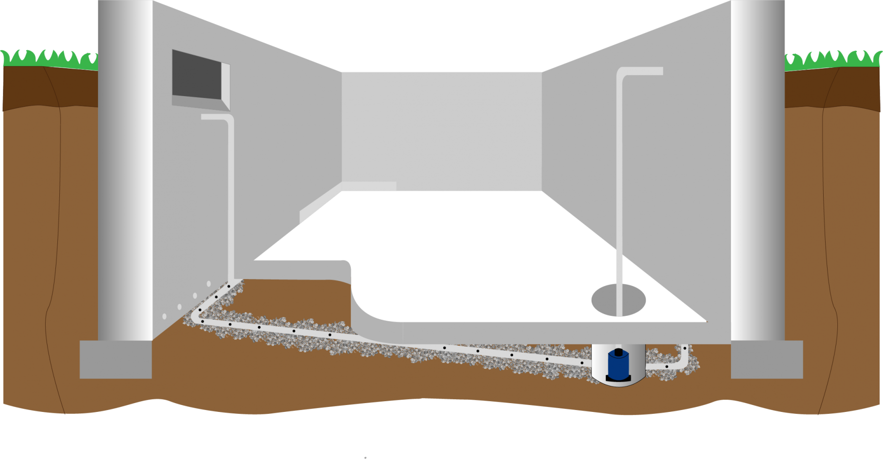 Waterproofing floor png. Basement tile drainage others