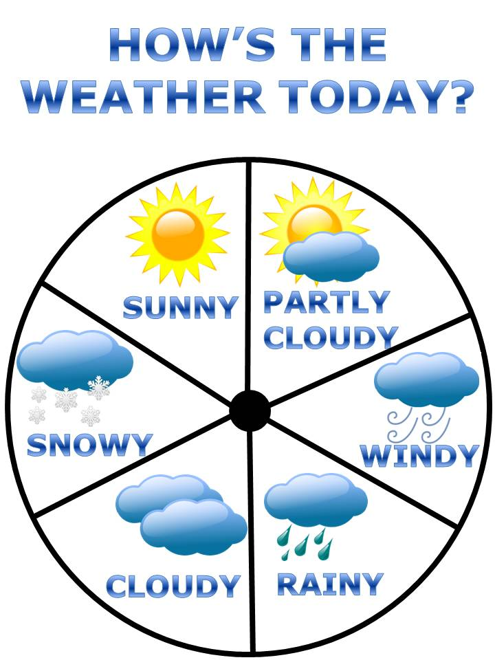 Weather clipart different weather. Clip art panda free