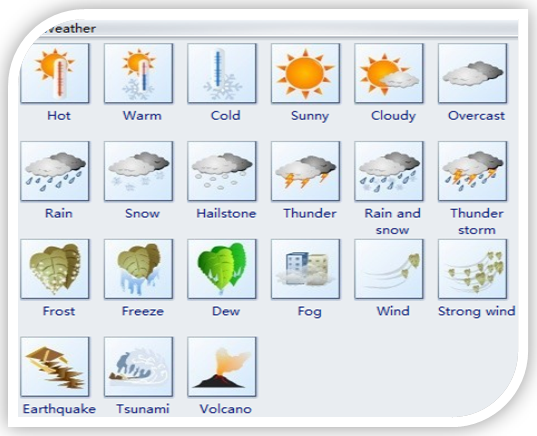 Weather clipart kindergarten. How to use