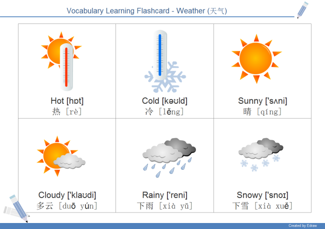 Weather clipart pdf. Vector clip art free