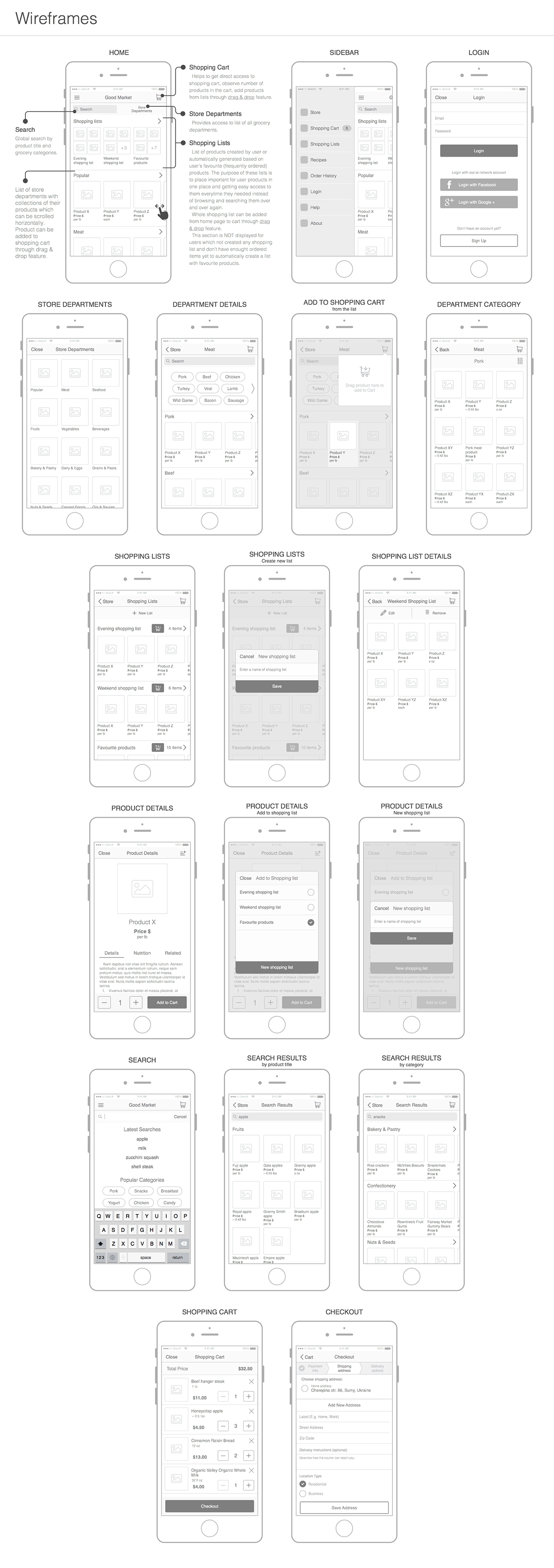 Website wireframe png. Ux wireframes for mobile