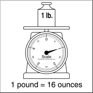 Weights clipart 1 pound. Clip art and measures