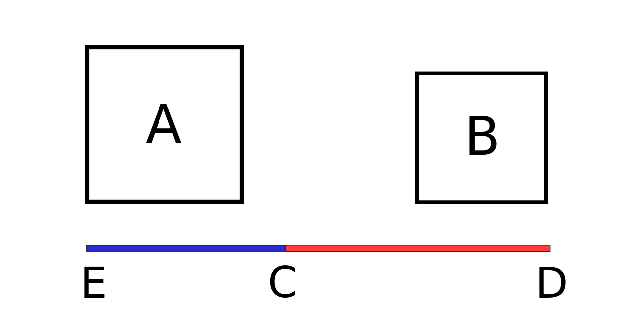 Weights svg file. Equilibrium planes line wikipedia