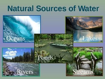 Well clipart natural water resource. Sources of powerpoint pinterest
