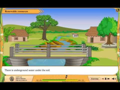 Well clipart natural water resource. Conservation of elearning science