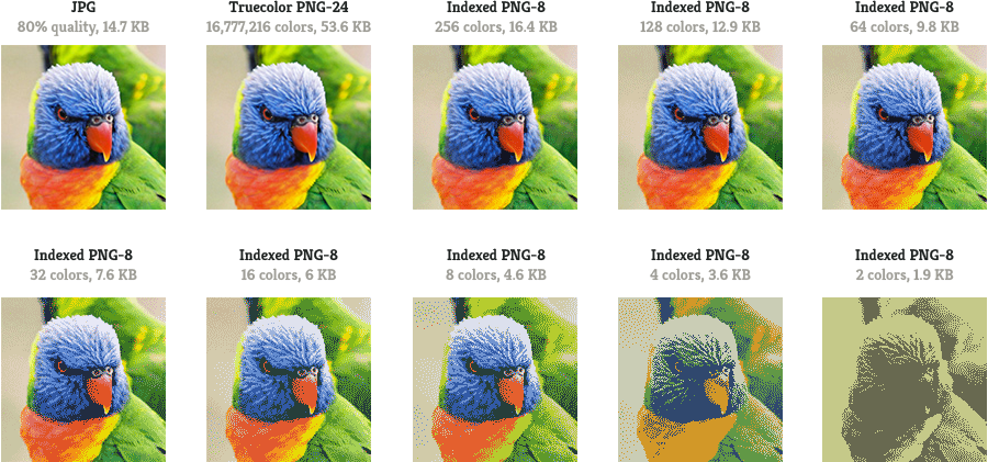 What is a 24 bit color png image. Developers guide to images