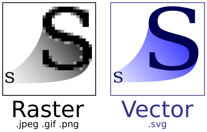 Svg web vector. What is scalable graphics