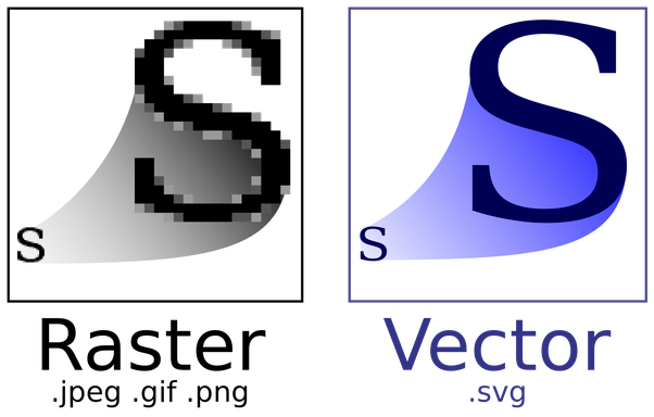 Convert png to vector image. What is a are