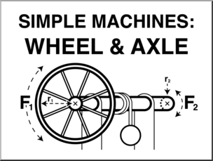 Wheel clipart wheel axel. Clip art simple machines