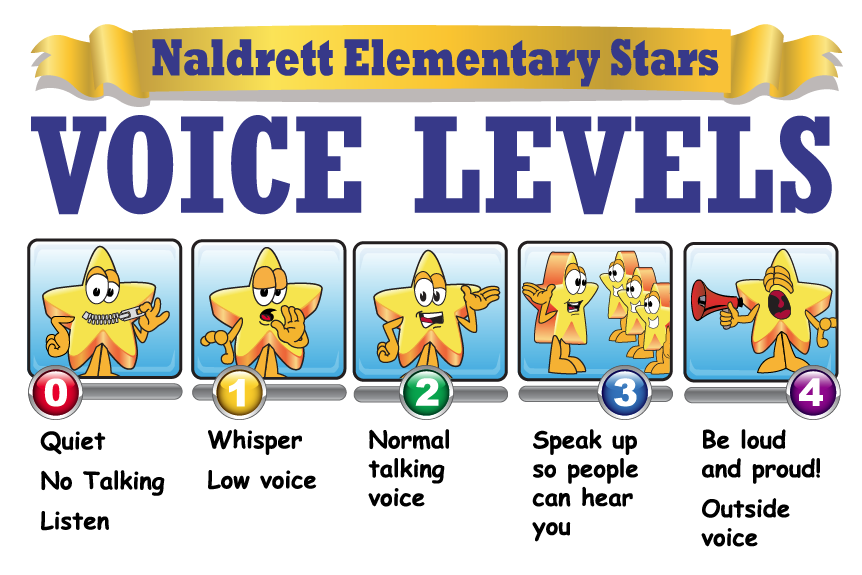 Level graphics school pbis. Whisper clipart low voice clip royalty free download