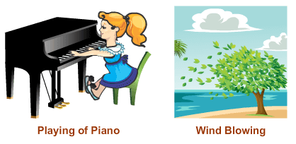Whisper clipart soft sound. How is produced lesson