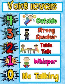 Superhero levels no talking. Whisper clipart whisper voice clip royalty free library