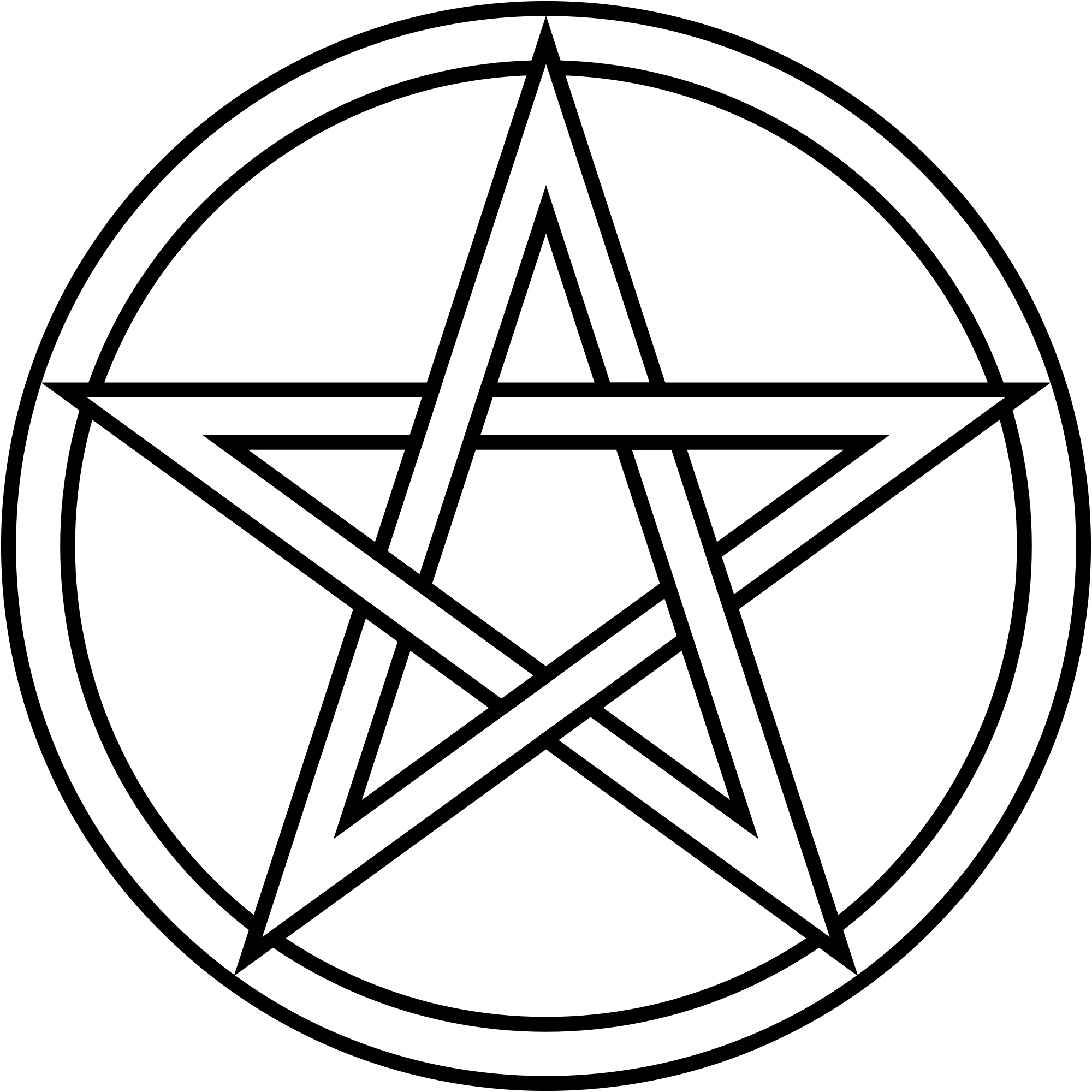 Pentacle vector. File svg wikimedia commons