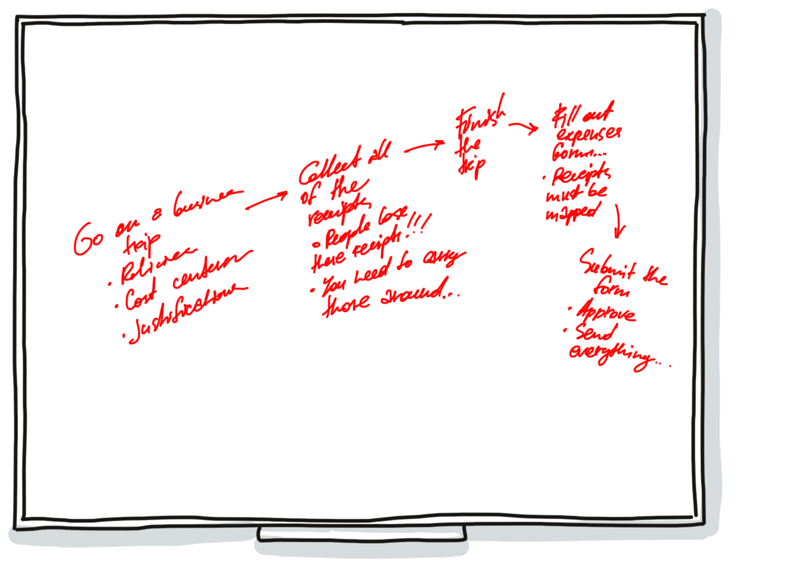 Whiteboard vector back to school. Learn these two simple