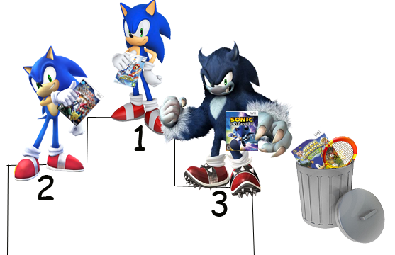 Wii games png. Image best game sonic