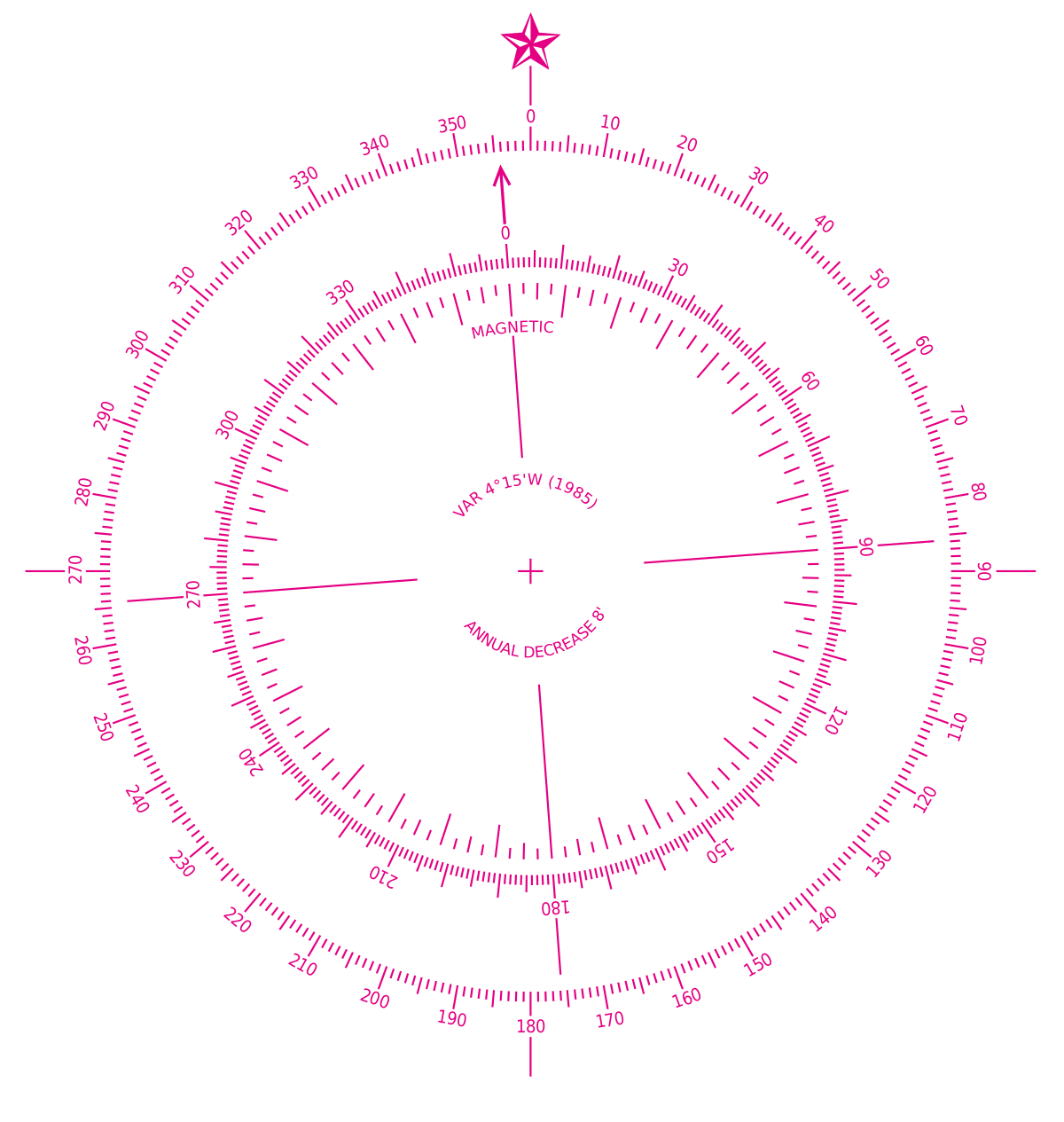 Wiki vector wind. Compass rose wikipedia