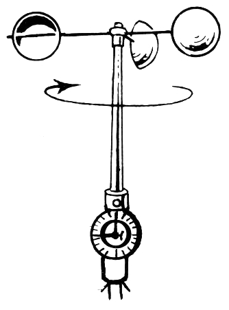 Wind clipart wind speed. Anemometer black and white