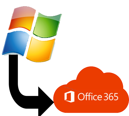 Labels clip office mailbox. How to migrate windows