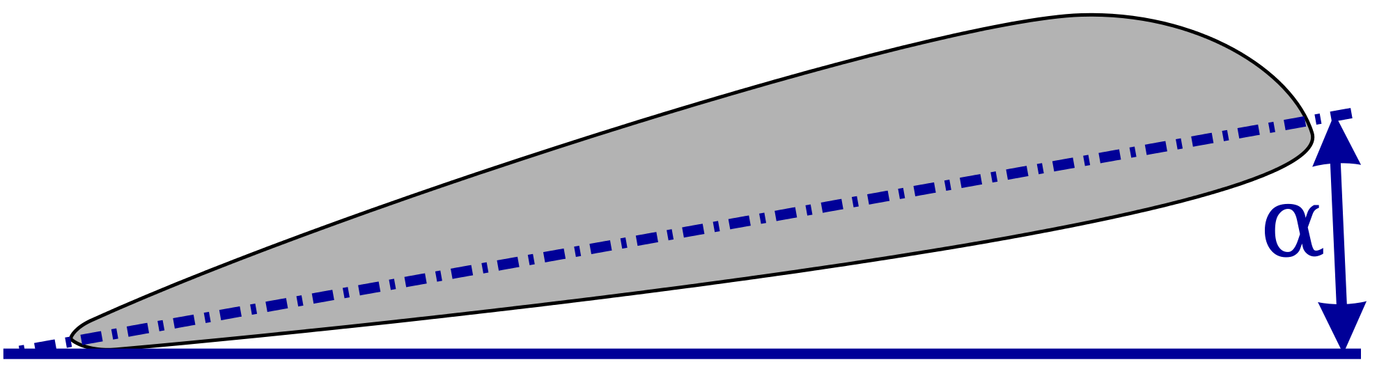 Wing svg angle. File of incidence wikimedia