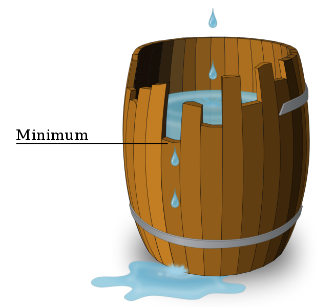 Bucket transparent wooden. Barrel theory pegasus vertex