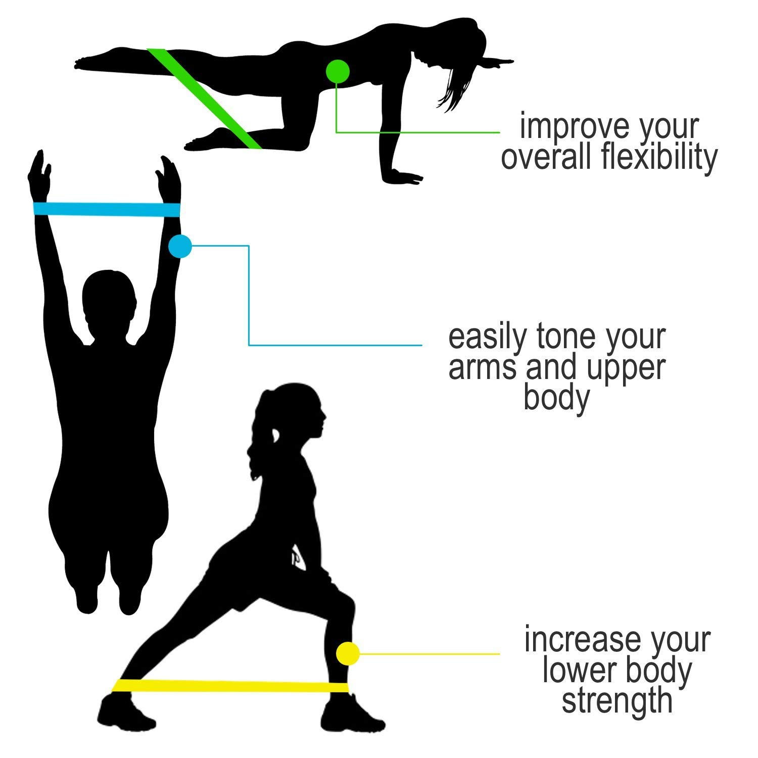 Workout clipart physical therapy. Amazon com premium exercise