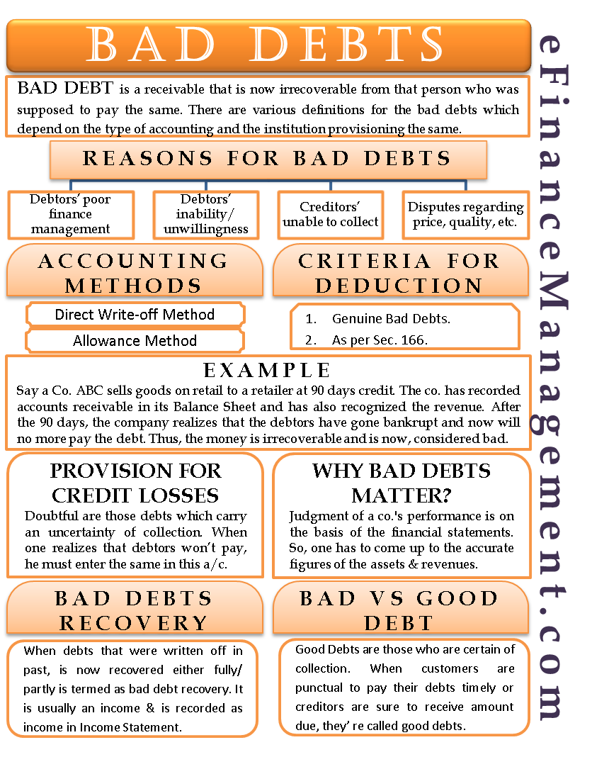 Worthless definition png. Bad debts meaning example