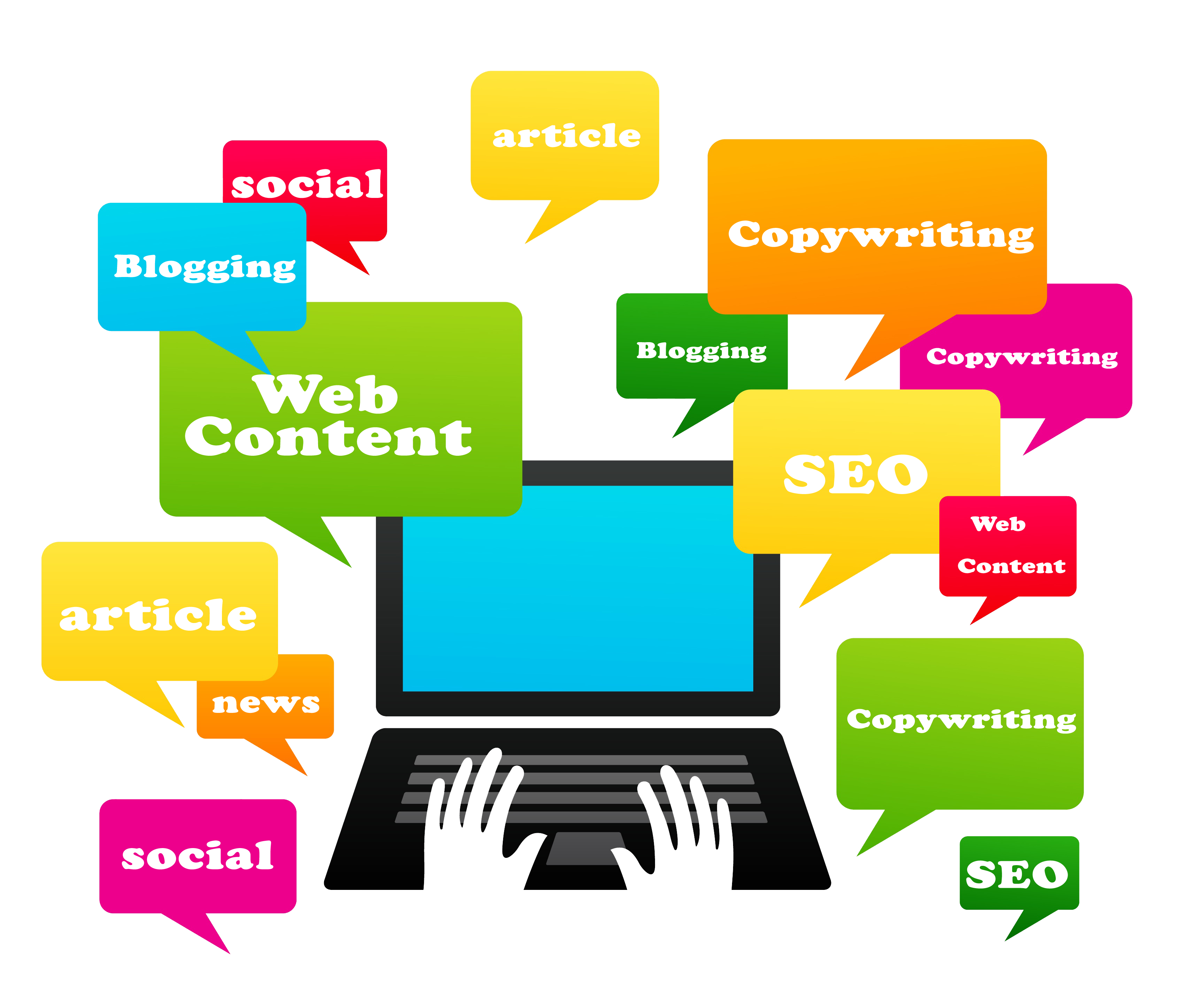 Marketing transparent blog content. Article writing in english