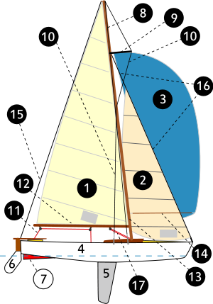 Drawing sailboats perspective. Boom sailing wikipedia
