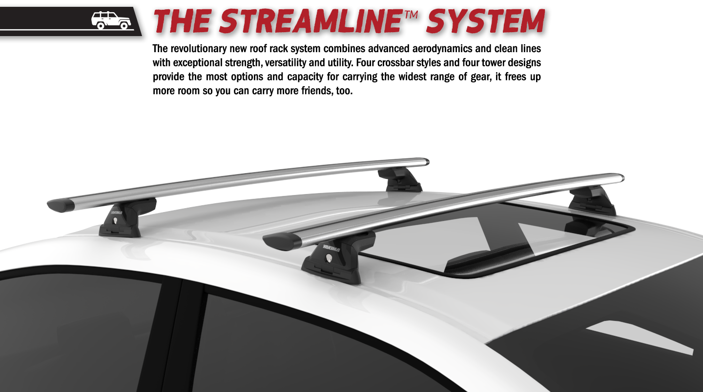 Yakima clip roof rack. Streamline system a complete