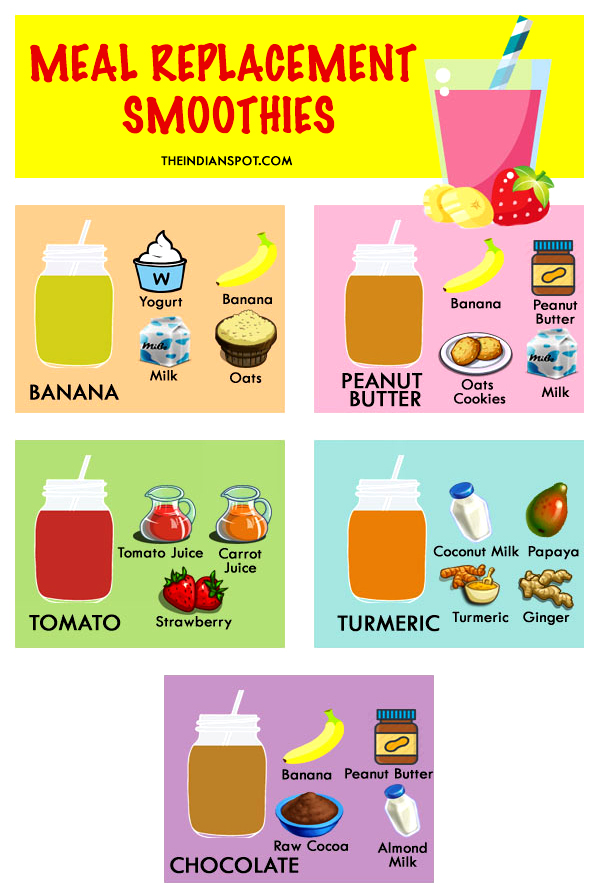 Yellow clipart smoothie. Healthy meal replacement smoothies
