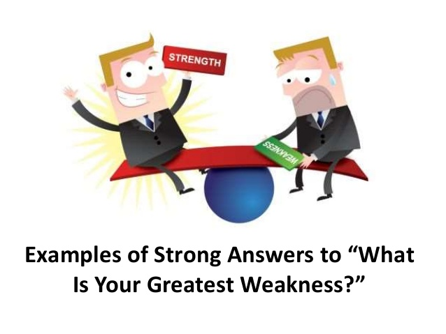 Yes clipart strength weakness. What is your greatest