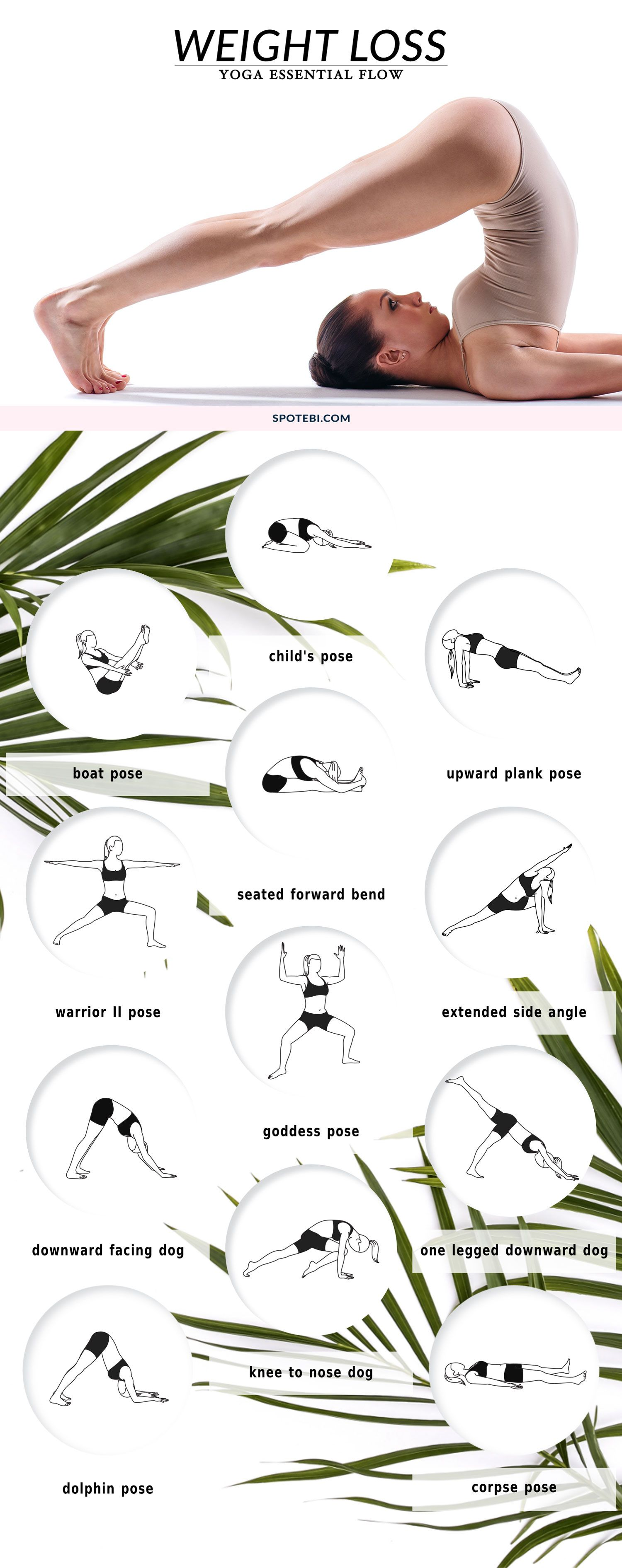 Yoga clipart gentle yoga. Weight loss sequence flow