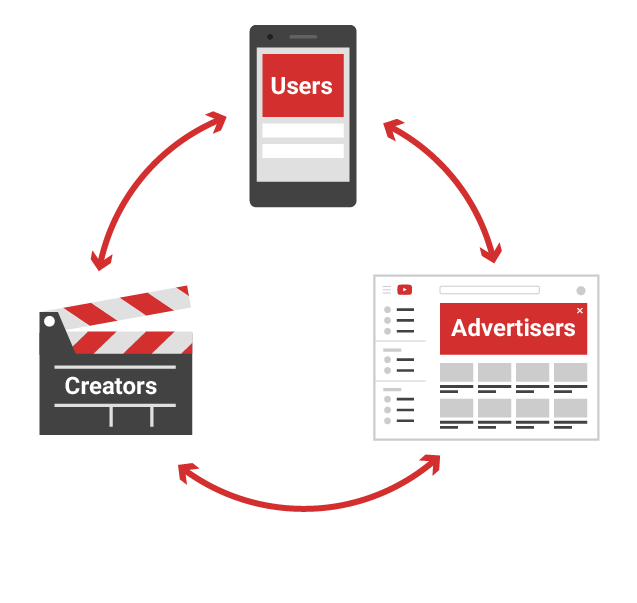 Youtube video overlay png. Ad formats on creator